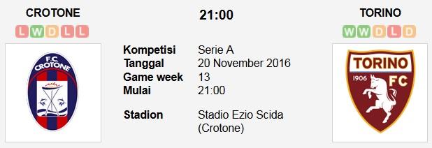 prediksi-crotone-vs-torino-20-november-2016