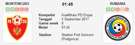 prediksi-skor-montenegro-vs-rumania-5-september-2017