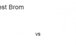 Prediksi Skor Brighton & Hove Albion vs W.B.A 9 September 2017 | Judi Casino Online